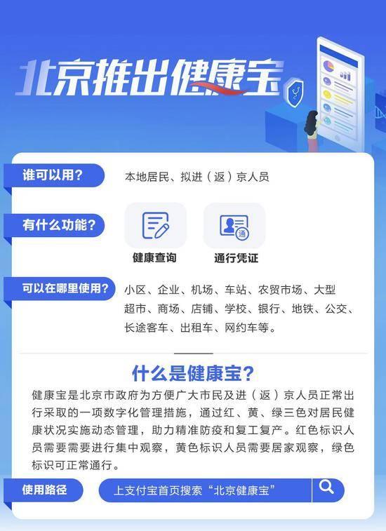 北京健康宝上线怎么使用?北京健康宝小程序可登录支付宝查询健康状态