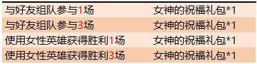 王者荣耀3月3日更新了什么 女神节活动玩法攻略