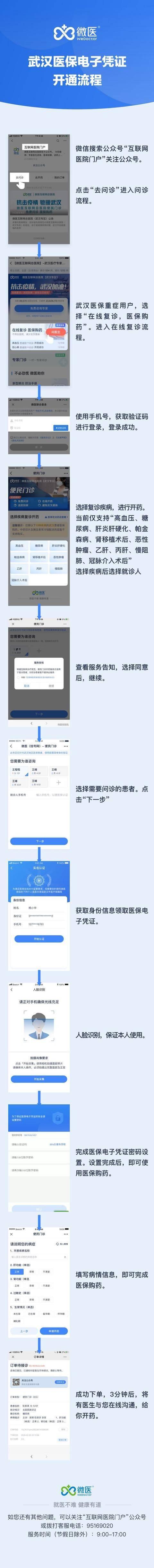 武汉电子医保凭证则怎么申请 微信开通步骤流程