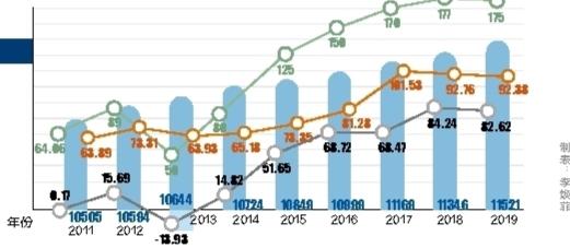 人口最多的省是_山东再一次成为全国人口流失最多的省份