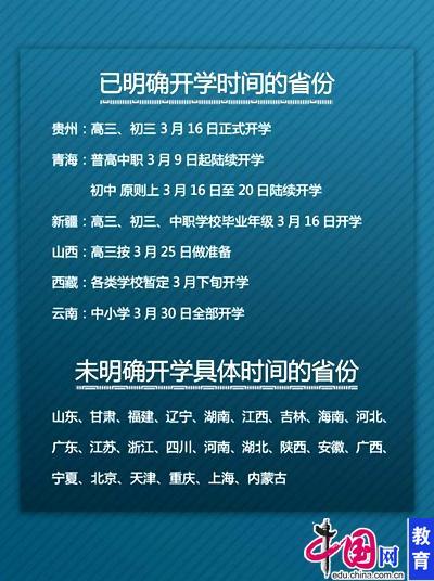 2020最新开学时间表 2020各地开学时间安徽江西湖南广东江苏河南福建