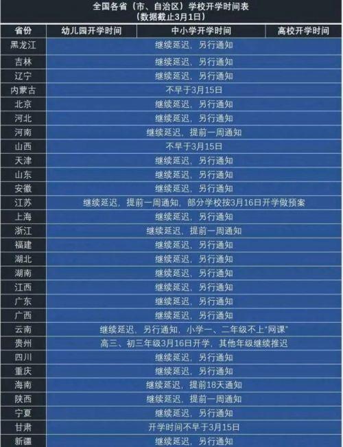 2020最新开学时间是几月几号 各省市区开学时间黑龙江吉林山东天津