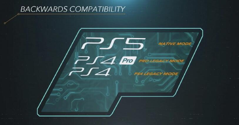 PS5主(zhu)機最新情報(bao)︰he)暾娓窆 比PS4快(kuai)100倍