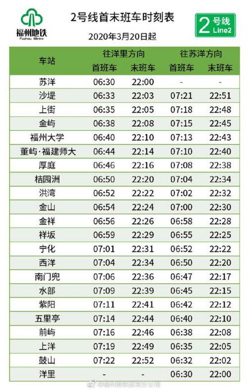 20日起,福州地铁行车间隔恢复正常