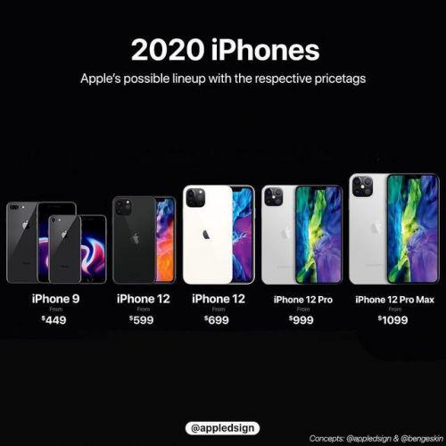 iPhone 12或按原计划推出 iPhone 12详细设置价钱上市时间