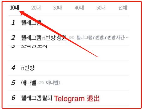 韩国N号房事件始末 N号房是什么 N号房聊天群都发了什么内容