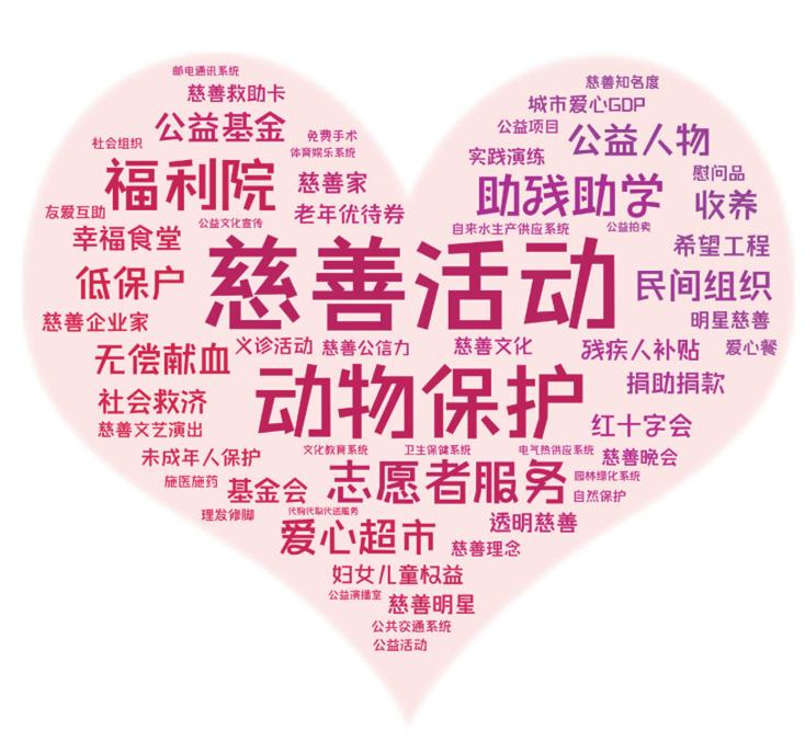 """【百县榜】""""2020中国慈善公益百佳县市""""新鲜出炉!"""