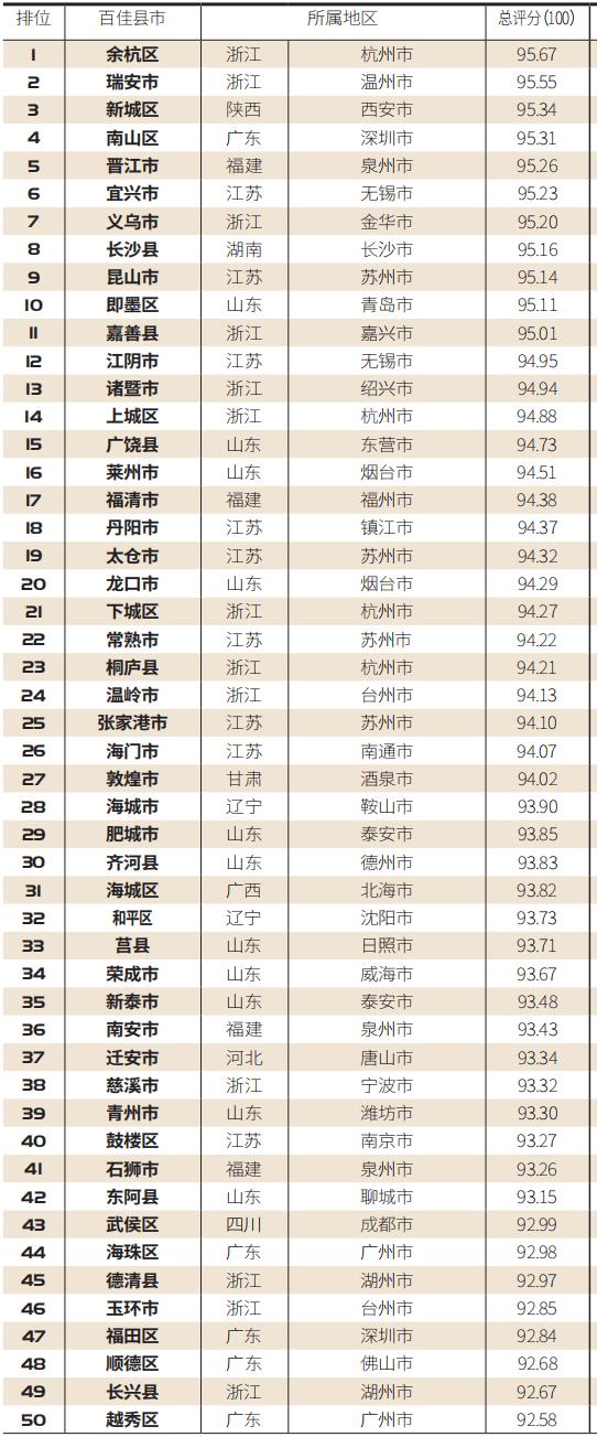 """【百县榜】""""2020中国双创活力百佳县市""""首发!"""
