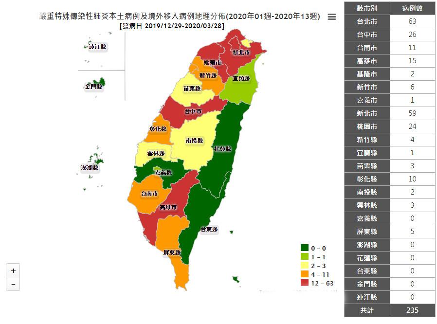台湾235例新冠肺炎确诊病例分布图曝光