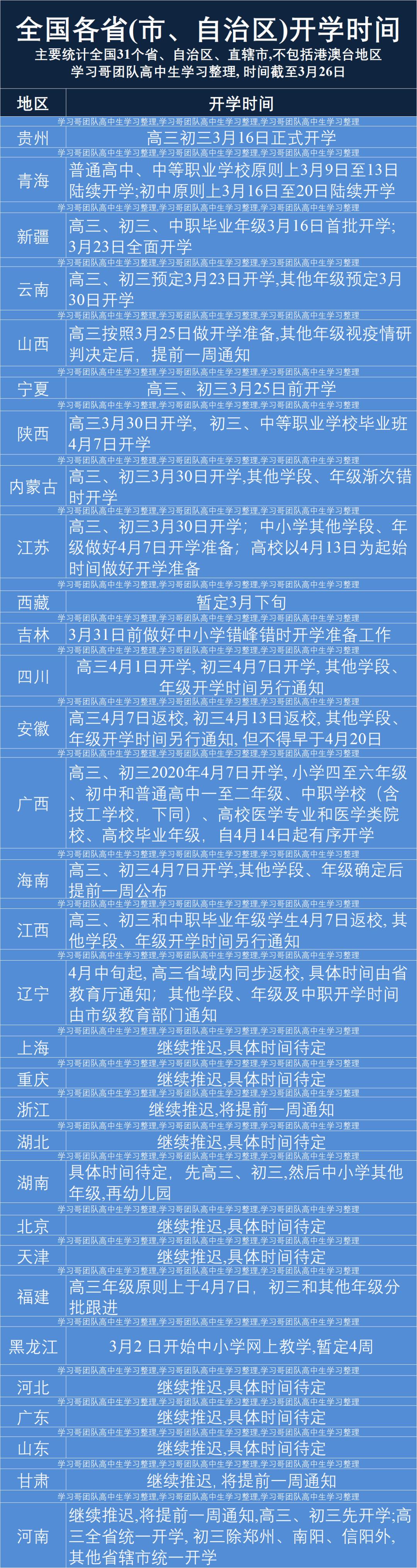 安徽公布开学时间!2020年全国开学时间表最新消息 福建陕西内蒙古云南广西青海延迟开学时间一览