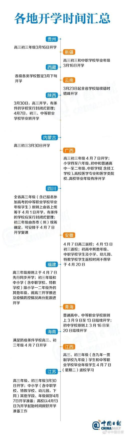 2020各地开学时间汇总 2020年开学时间表最新 湖南山西辽宁宁夏什么时候开学