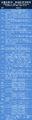 2020年全国各省开学时间表!福建陕西内蒙古云南广西青海最新开学时间汇总!