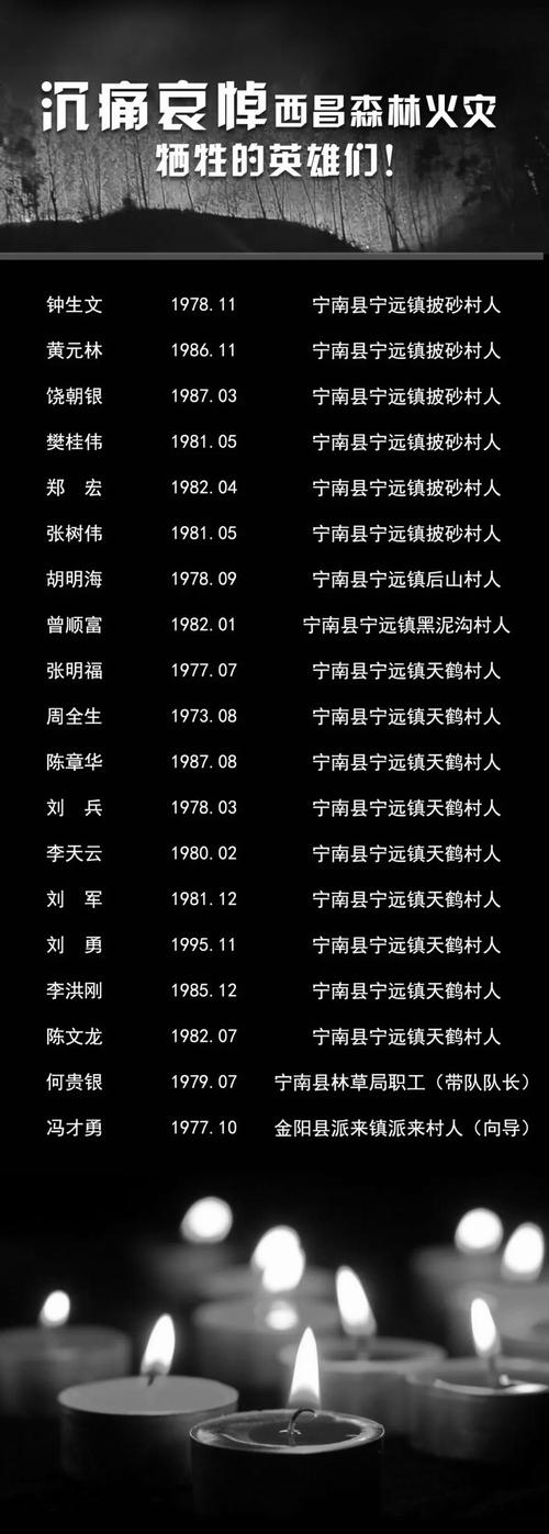 西昌森林火灾牺牲英雄名单公布!西昌森林火灾牺牲的19名英雄个人资料年龄曝光