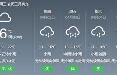 """雨雨雨雨……福州清明假期可能""""泡湯""""!"""