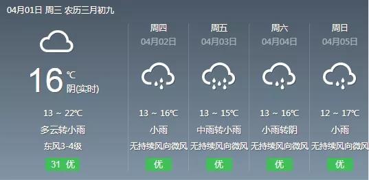 """雨雨雨雨……福州清明假期可能""""泡汤""""!"""