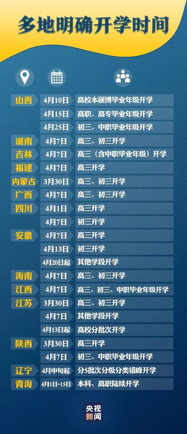 2020年全国各地开学时间表一览 教育部最新开学通知 北京河南陕西南京开学时间最新消息!