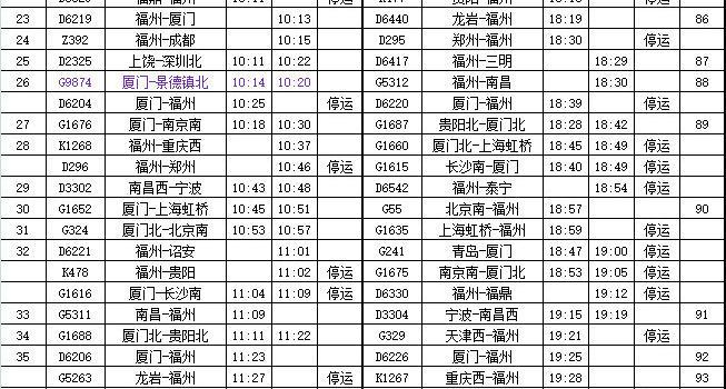 注意!福州火车(南)站近期增开、停运这些列车