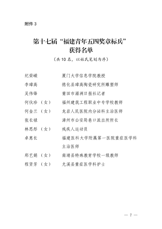 第十七屆福建青年五四獎章名單揭曉