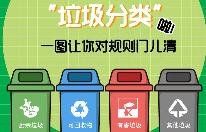 """北京五一開始""""垃圾分類""""啦!一圖讓你對規則門兒清"""