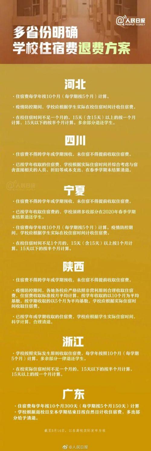 6省份已明确学生住宿费怎么退 四川河北陕西浙江宁夏广东退费方案一览