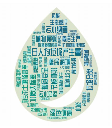 """【百县榜】""""2020中国县域全生态百优榜""""榜单首发"""