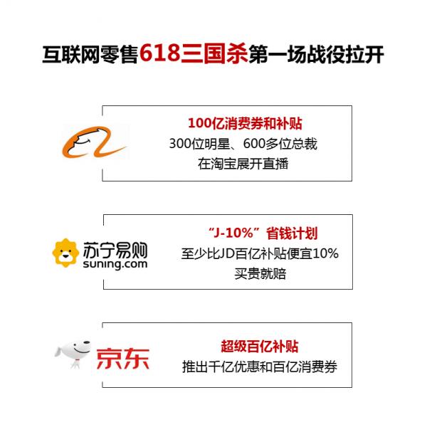 苏宁618省钱计划指的是什么?618苏宁J-10%省钱计划详解攻略