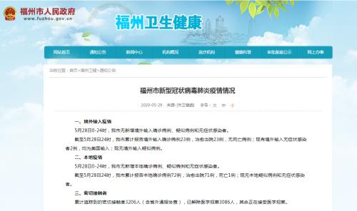 5月28日福州无新增确诊病例、疑似病例和无症状感染者