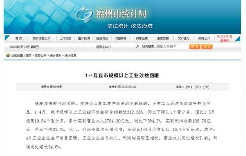 1-4月,福州规模以上工业经济效益综合指数达312.38%