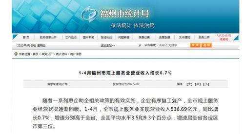 1-4月福州市规上服务业营业收入增长0.7%
