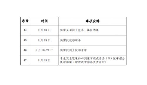 速看!2020年福州中招日程安排发布!