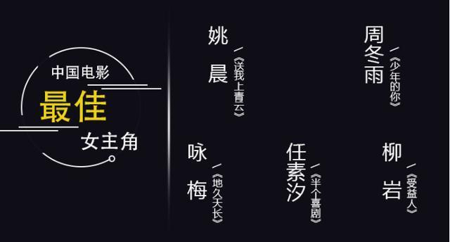 第27届华鼎奖提名公布!哪些影片和演员入围完整提名榜单曝光