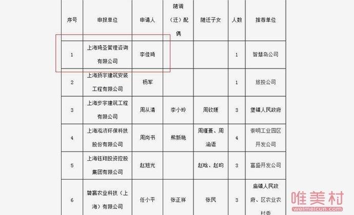 李佳琦落户上海怎么回事 李佳琦作为特殊人才落户上海详细经过