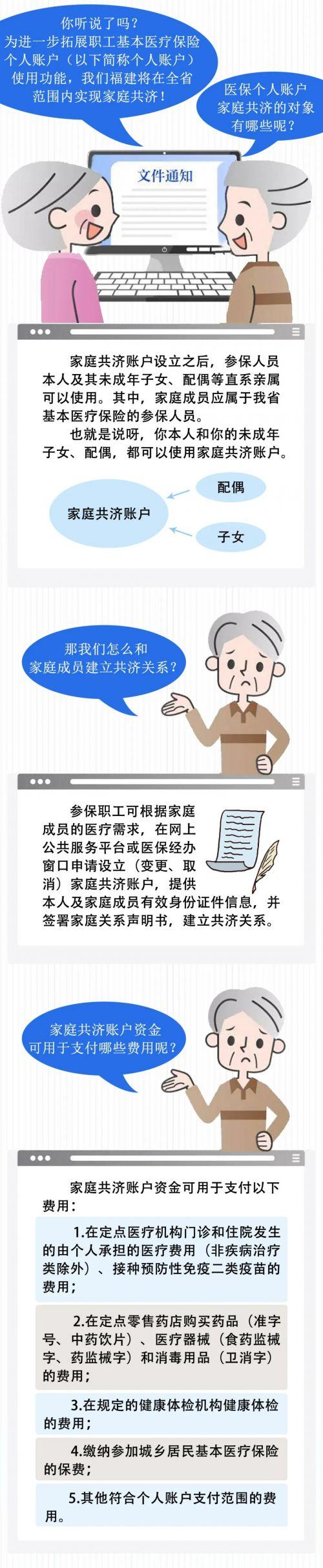 福建医保新政,7月1日起实施!(3)